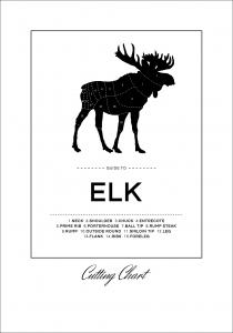 Elk Cut Chart